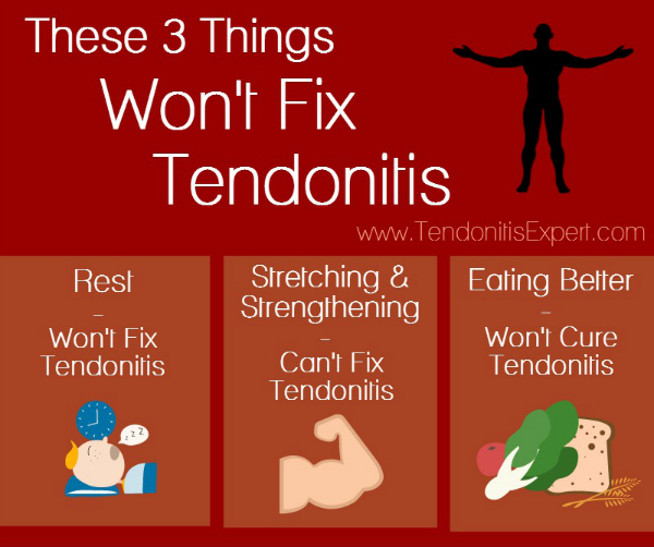 3 Things Won't Fix Tendonitis