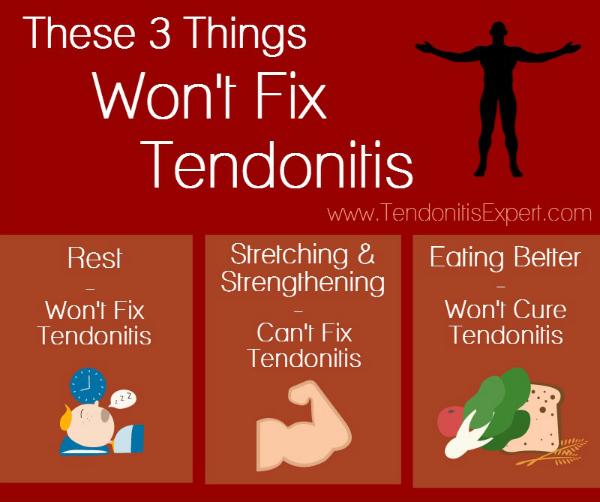 3 Things Won't Fix Tendonitis