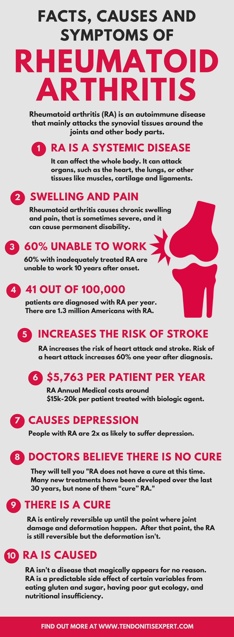 Infographic Facts Causes Symptoms Of Rheumatoid Arthritis   www.TendonitisExpert.com/rheumatoid-arthritis-symptoms.html