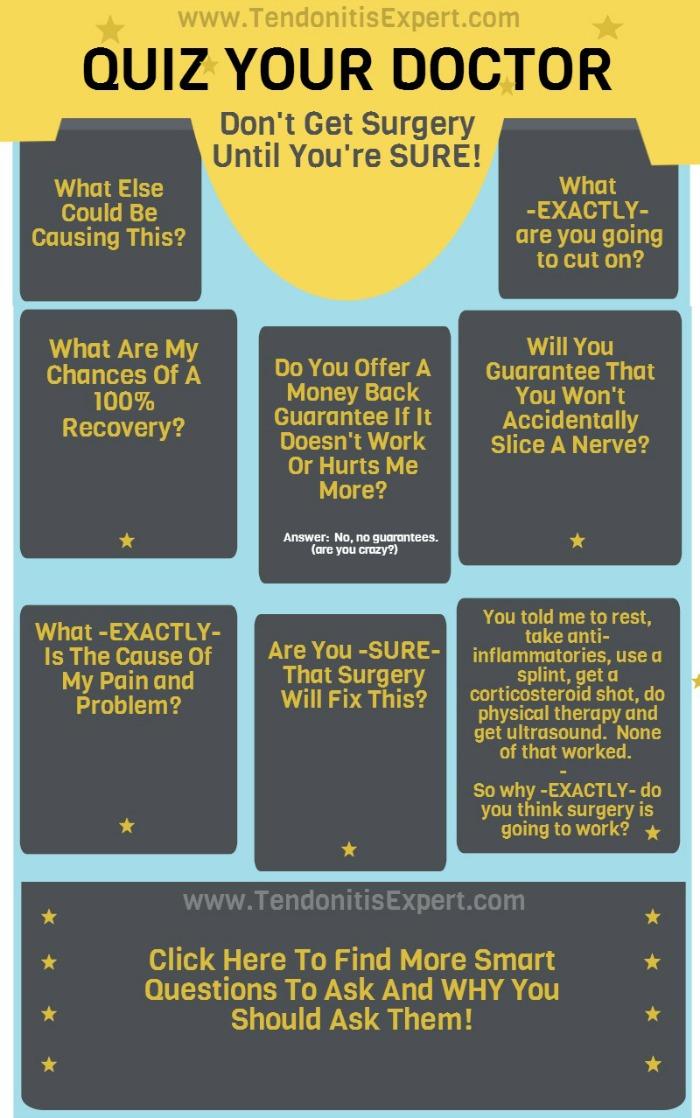 Make It Happen >> Quiz Your Doctor, Make Sure You Get the Best Tendonitis Relief
